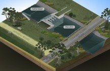 River system illustrations